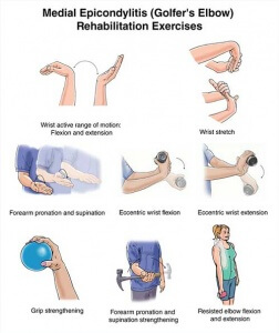 Golfers Elbow rehabilitation exercises