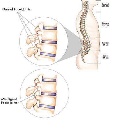 Back Pain Treatment Specialists · Best Rated Doctors in